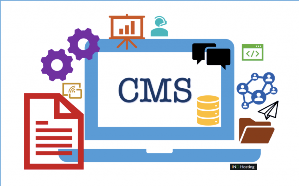 What is Content Management System (CMS)?