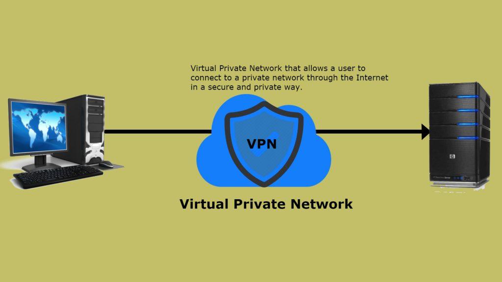 Definition of VPN