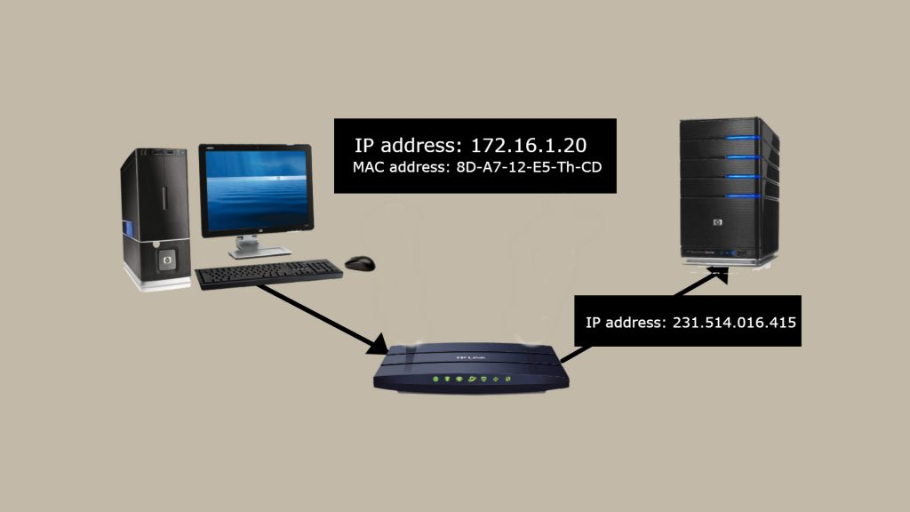 Diference between IP and MAC address