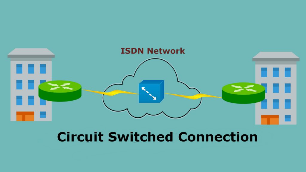 Circuit Swithed Connection
