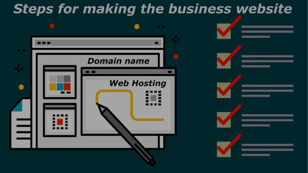 Steps for making the business website: