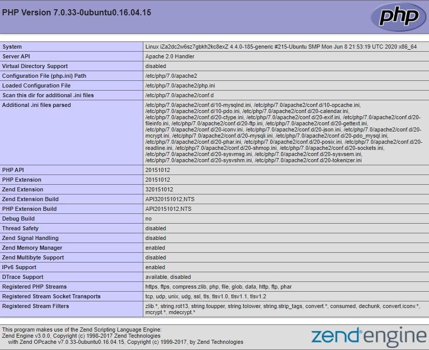 PHP Default Page Ubuntu 16.04